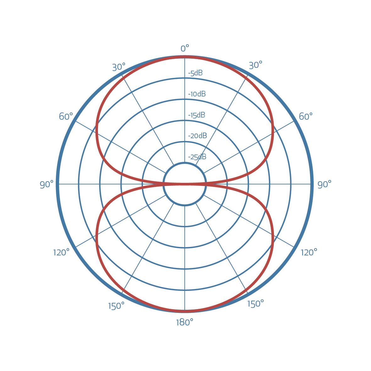 ambience_diagrams_final-02-copy