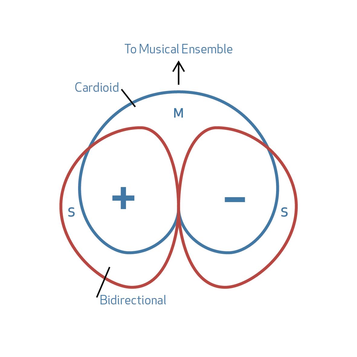 ambience_diagrams_final-07-copy
