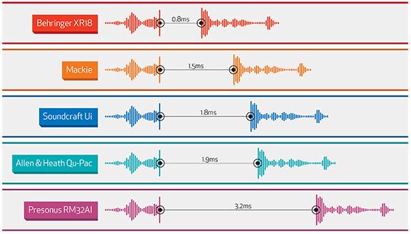 InfoGraphics-Transmission-Gap