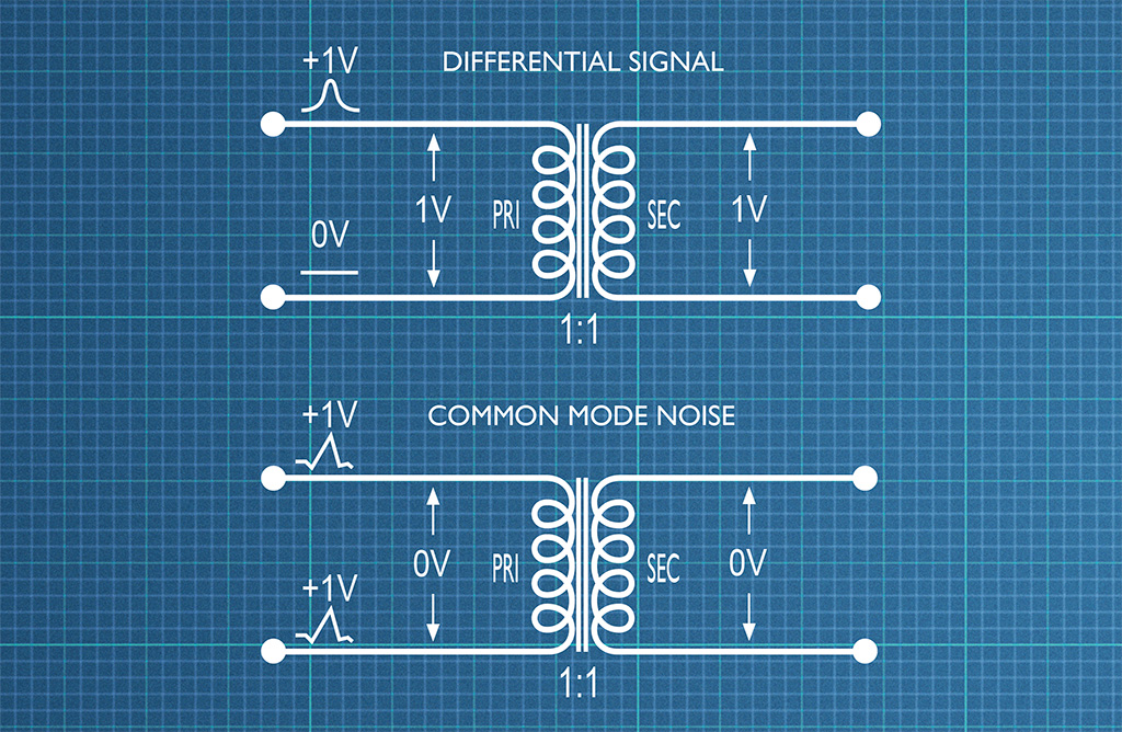 VIEW FROM THE BENCH: HOW PREAMPS QUIETLY MAKE BIG GAINS