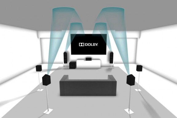 dolby-atmos-7-1-4-layout-using-11-channels-with-four-dolby-atmos-enabled-front-and-surround-speakers-1125x750