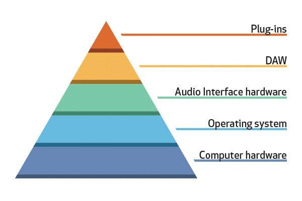 pyramid-diagram-108